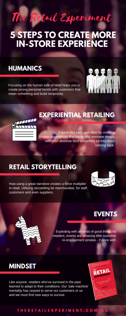 more in-store experience, The Retail Experiment, experiential retailing, in-store experience, retail storytelling, humanics, events, mindset, customer experience, customer engagement